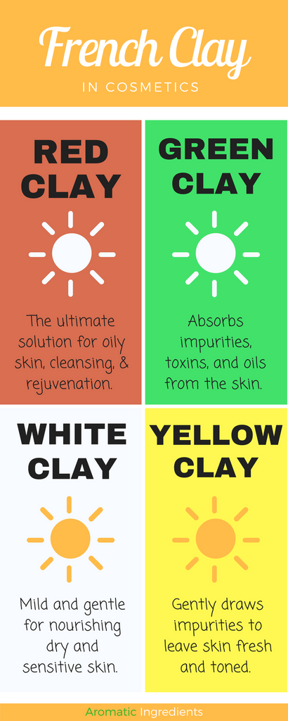 The many benefits of French Clay