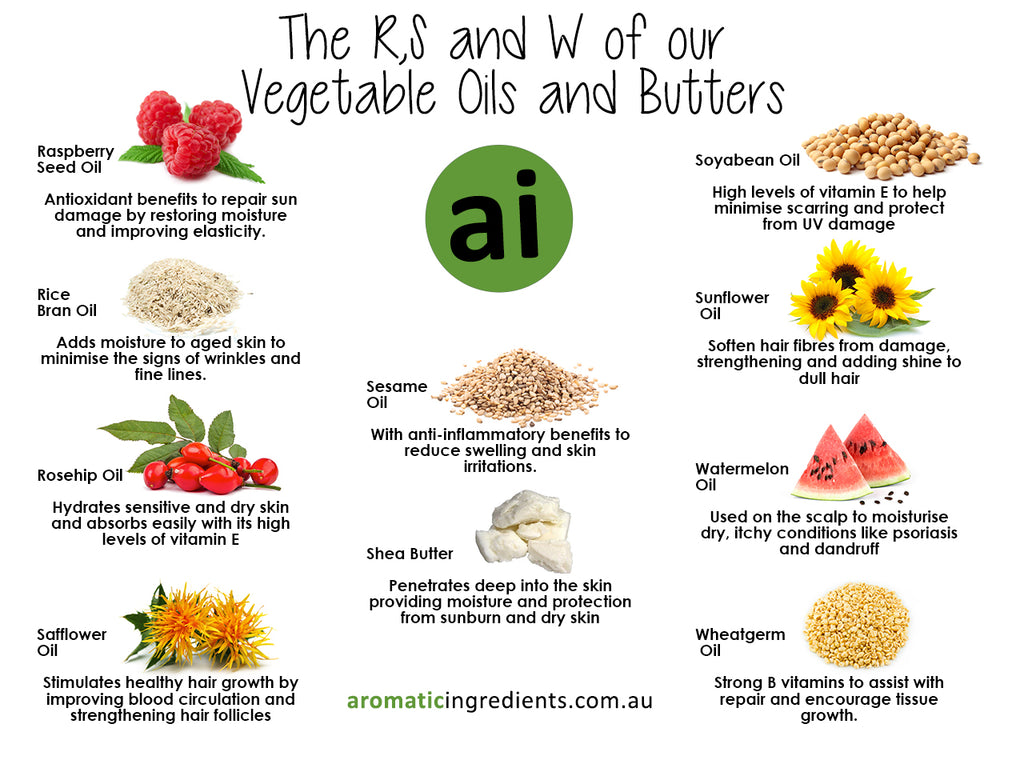 The R,S and W of our Vegetable Oils and Butters