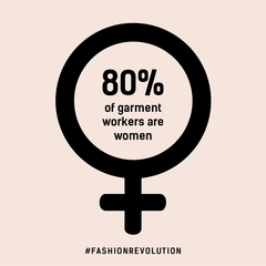 80% of garment workers are women #fashionrevolution