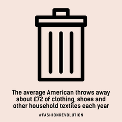 Clothing waste in the USA