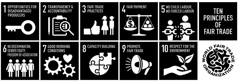 Fair Trade Principles | Ethical Ethically made Clothing for women and men