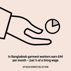 Garment workers in Bangladesh earn just 1/4 a living wage