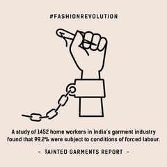 Garment workers in India suffered forced labor conditions