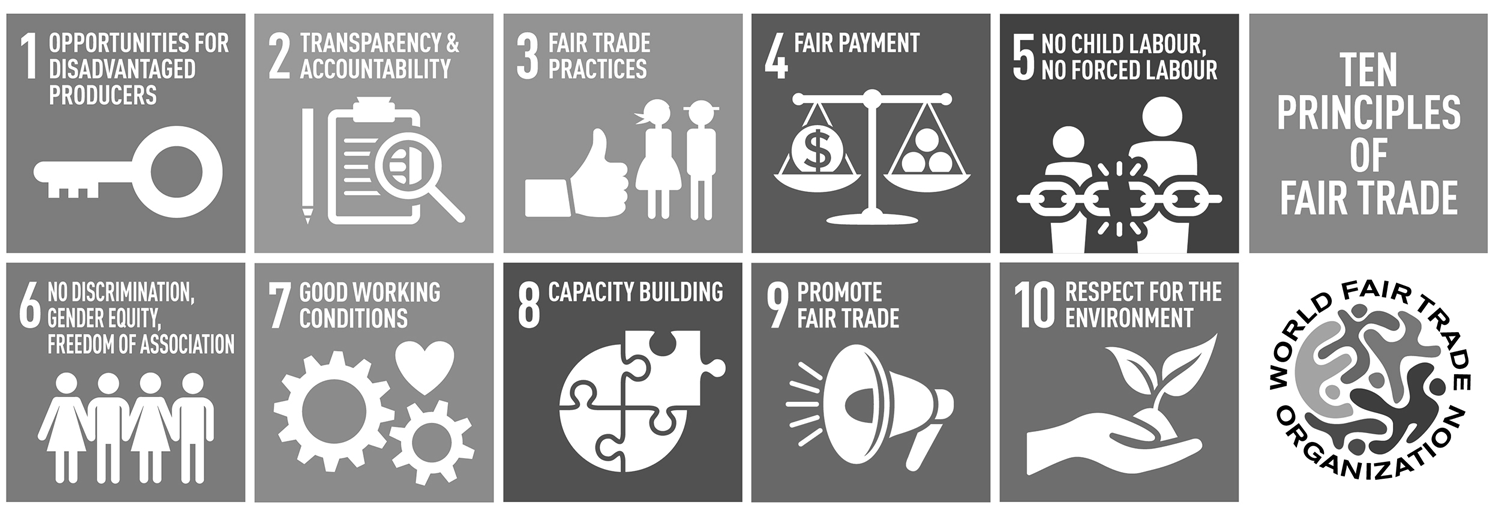 WFTO World Fair Trade Organization | Principles of Fair Trade | Ethical Clothing Brand