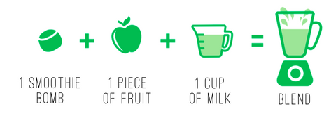 how to smoothie bomb