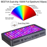 LED grow light 1500w va full spectrum for indoor plants greenhouse tent flower seedling veg