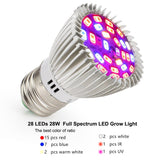 LED grow lights full spectrum 20pcs/lot 28w plant lamp bulb for growing plants hydroponics box flowers