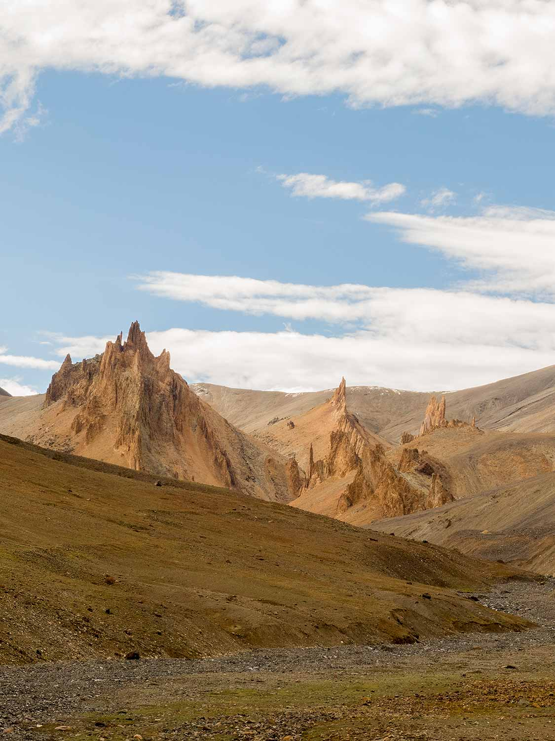 Panorama East of the Nigutse La | Photos of Ladakh