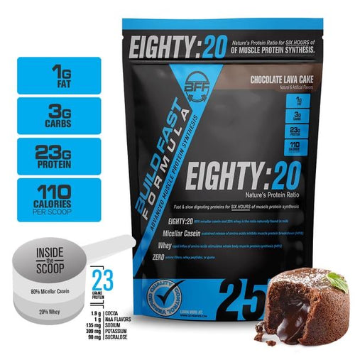 Eighty:20 Whey Protein
