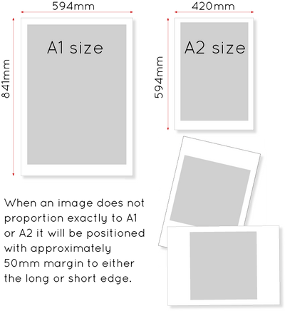 A2 Prints Are 420 X 594mm And A1 594 841mm