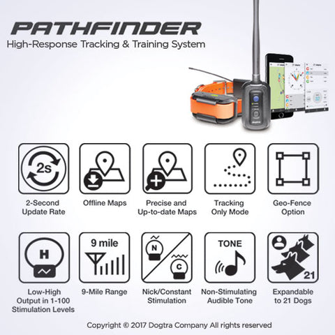 Dogtra Pathfinder GPS Track + Train E-Collar