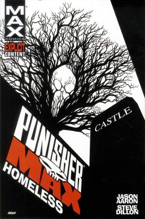 Punisher Max: Homeless TPB
