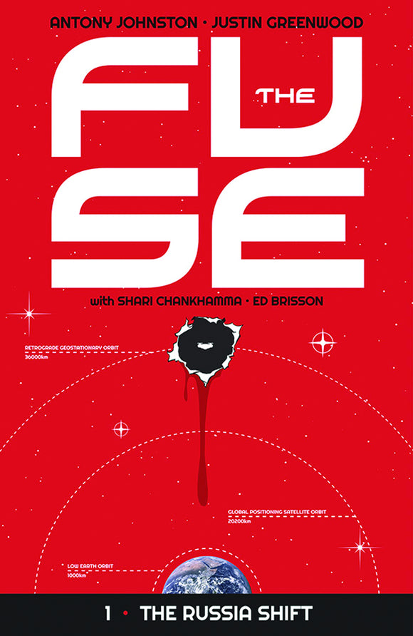 Fuse Vol 01: The Russia Shift TPB