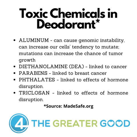Toxic Chemicals in Deodorant - Source: MadeSafe.org