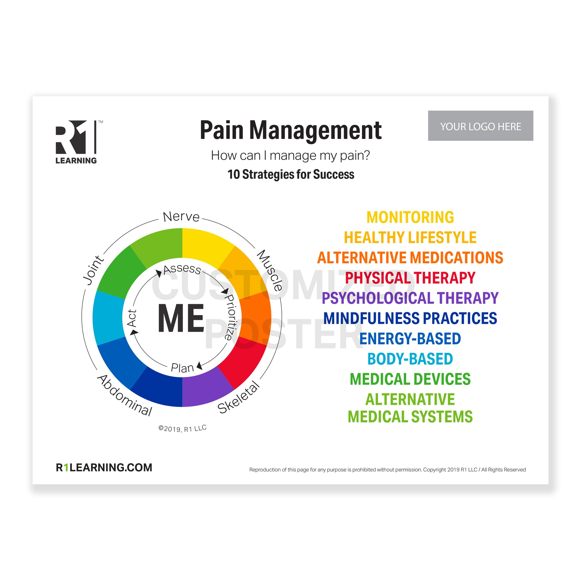 Pain Management Poster