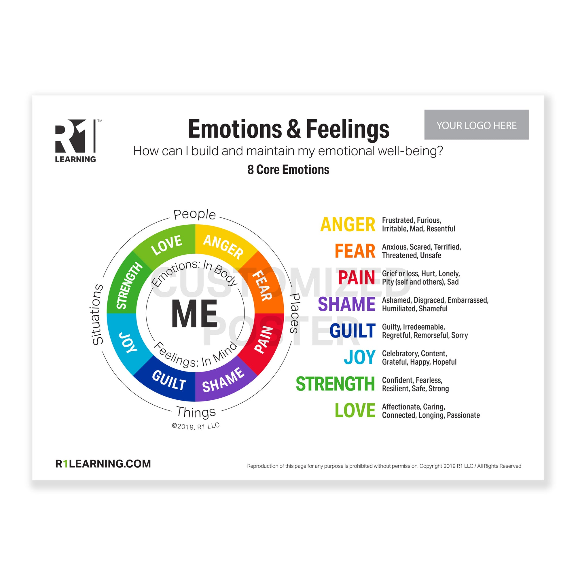"Emotions & Feelings Poster (36""X48"")"