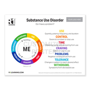 Substance Use Self-Assessment Poster
