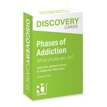 Phases of Addiction Topic Kit — 1 deck