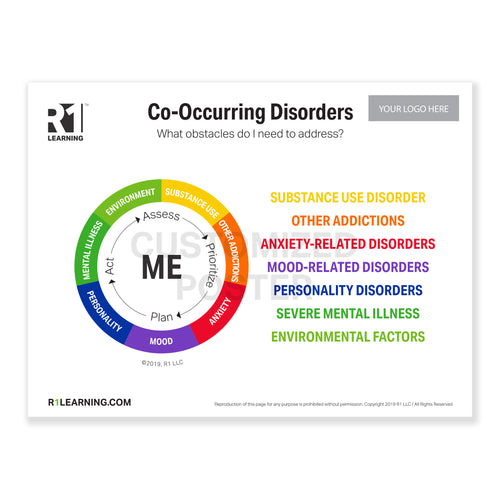 Co-occurring Disorders Poster