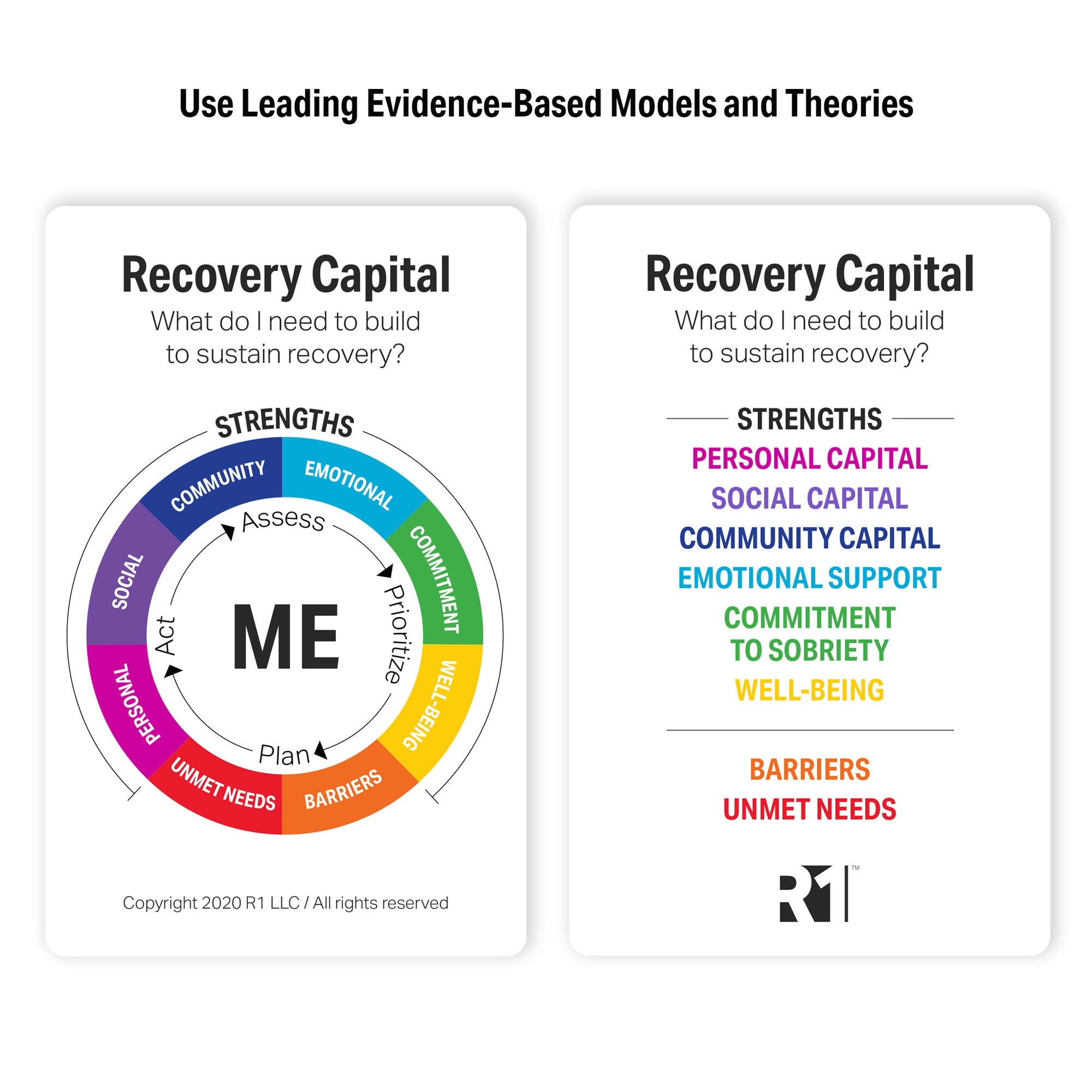 Recovery Capital Cards Deck
