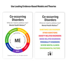 Co-occurring Disorders Facilitator Guide