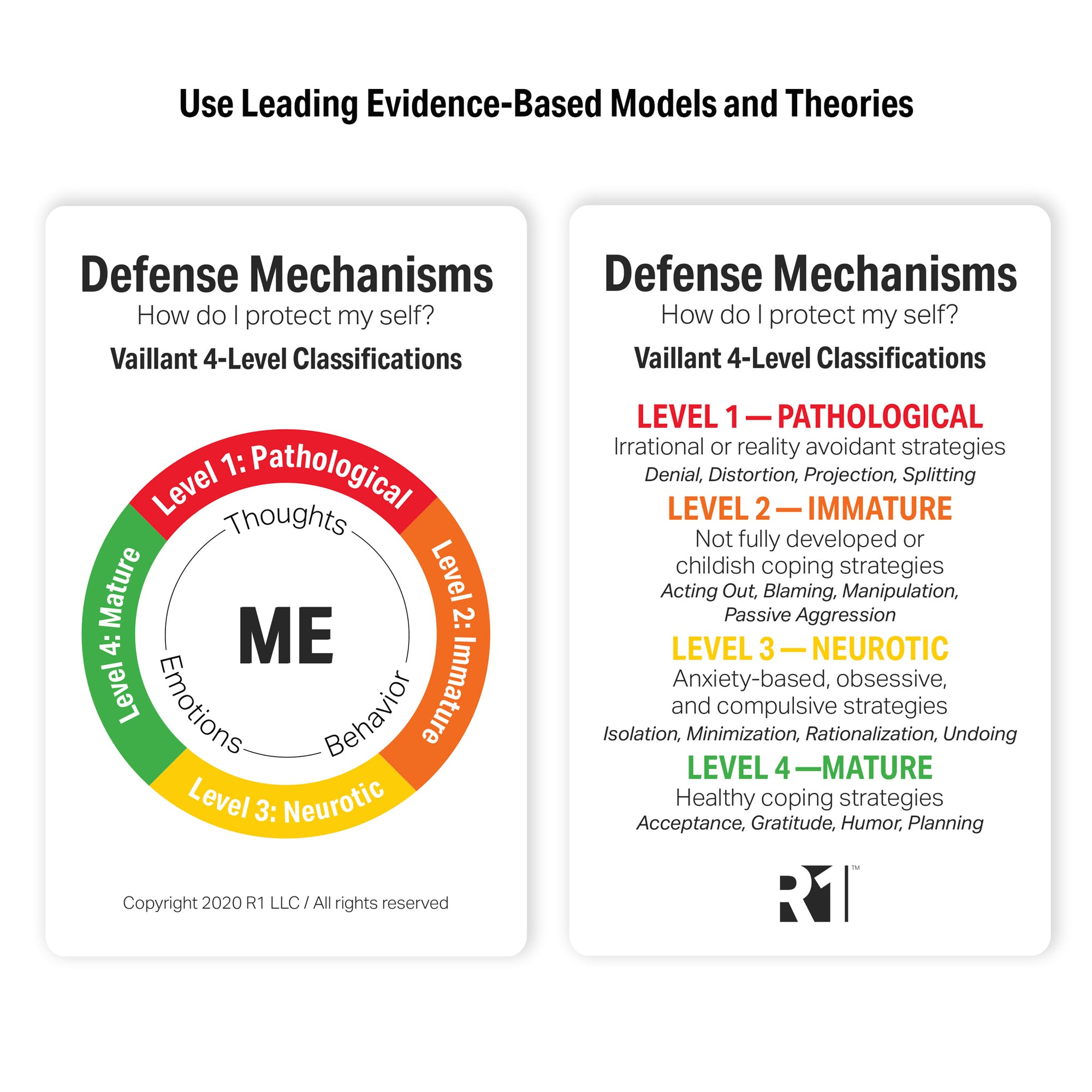 Defense Mechanisms Discovery Cards Deck