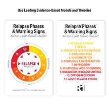 Relapse Phases & Warning Signs Discovery Cards Deck