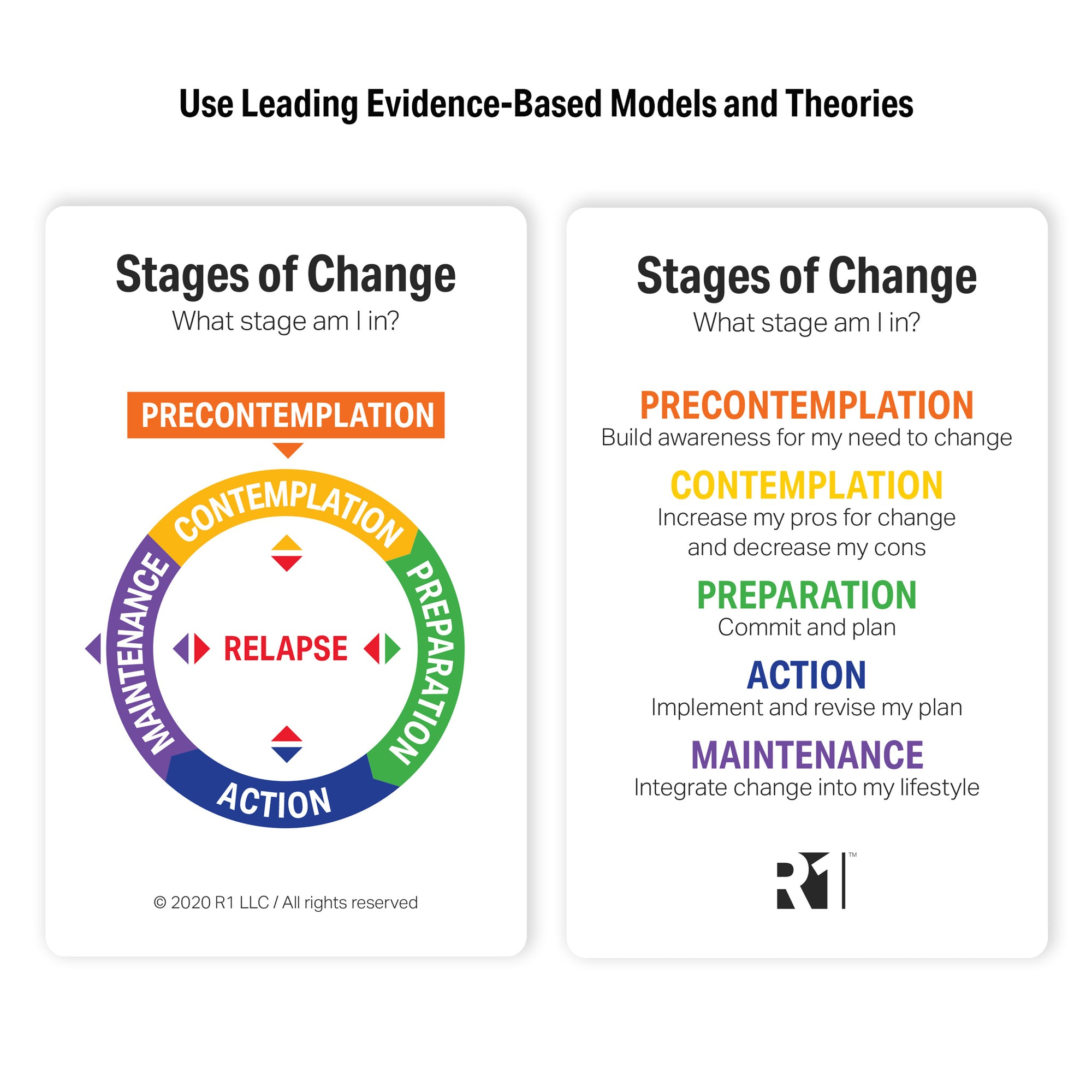 October 23, 1:00–2:30 pm US ET (90 minutes) — Stages of Change Virtual Training