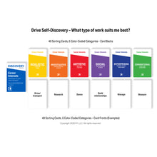 Career Interests Discovery Cards Value Pack — 6 decks