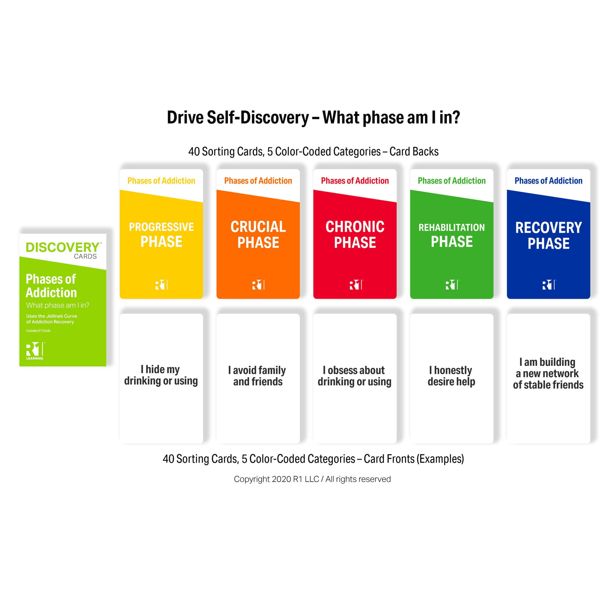 Phases of Addiction Discovery Cards Deck