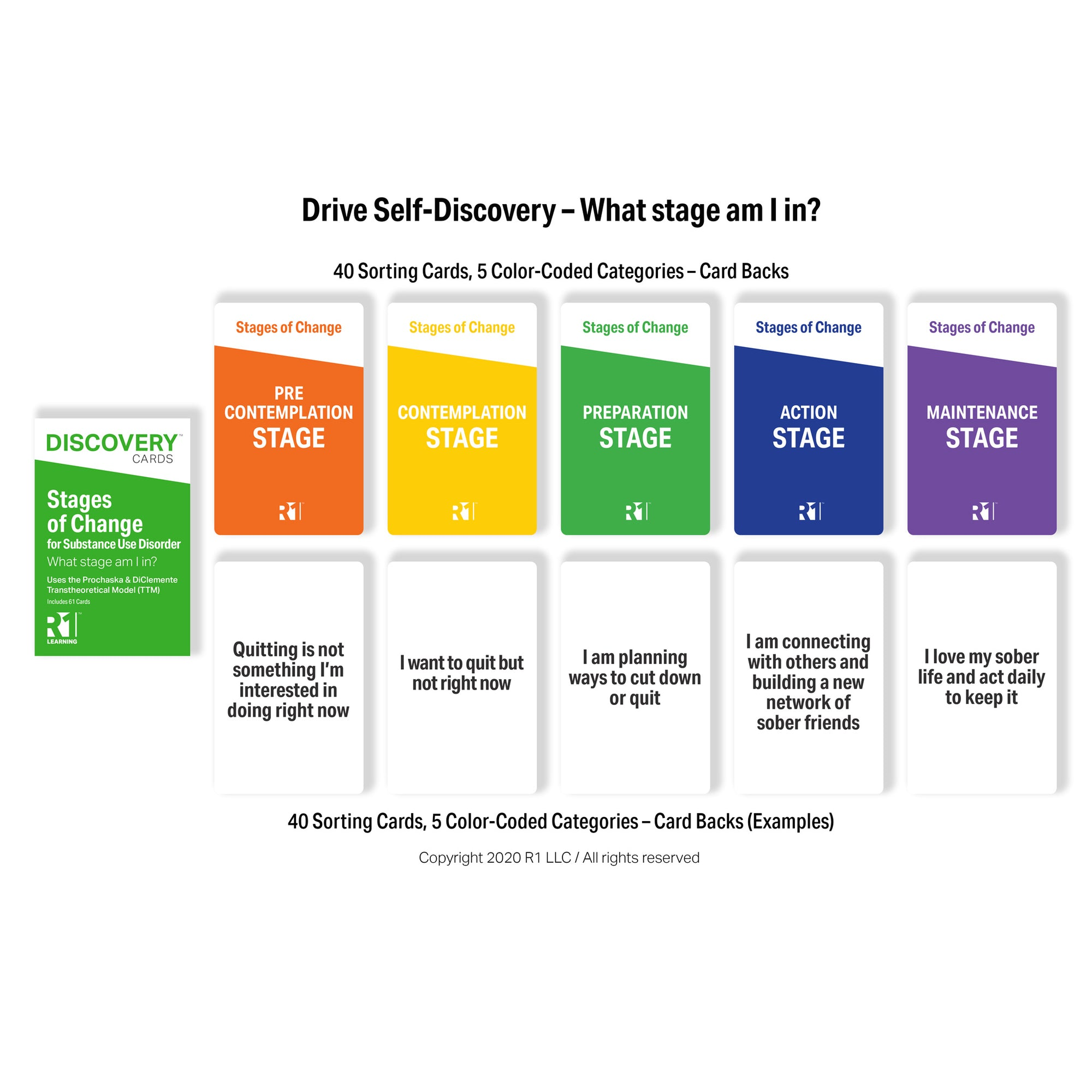 Stages of Change Discovery Cards Value Pack — 6 decks