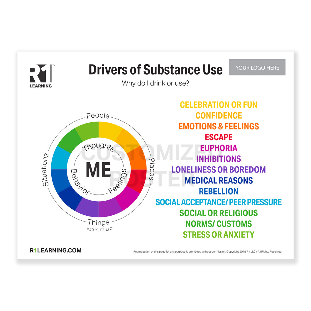 Drivers of Substance Use Poster