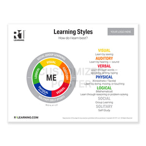 Learning Styles Poster