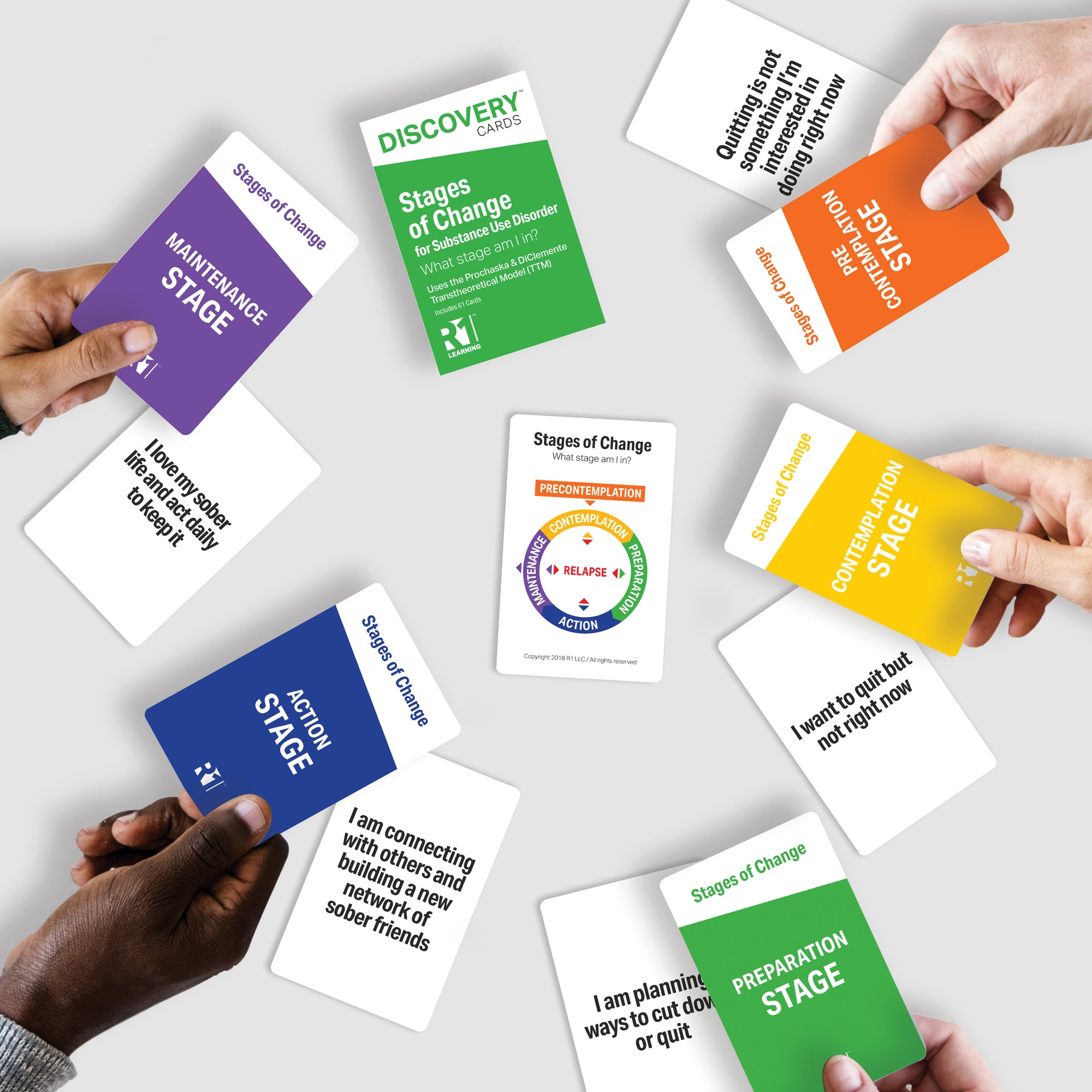 Stages of Change Group Kit — 12 decks