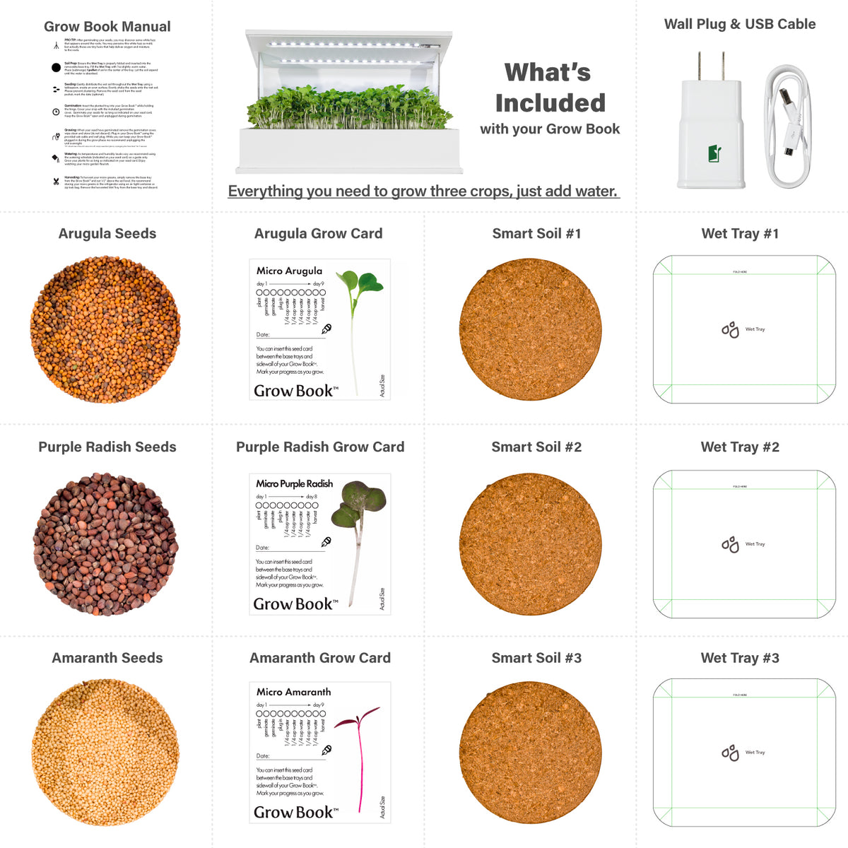Indoor Microgreens Garden Kit - Power Plants