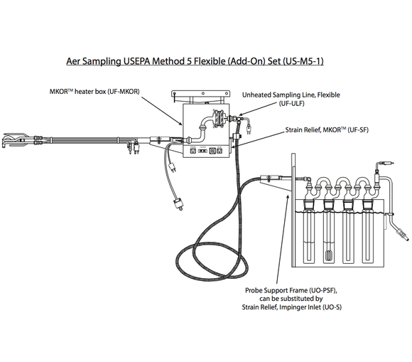 S-20 USEPA method 5 aer flexible add-on set schematic a1