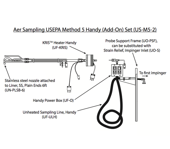 S-27 USEPA method 5 aer handy add-on set schematic a1