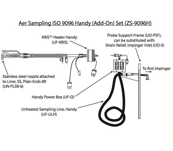 S-30 ISO 9096 aer handy add-on set schematic a1