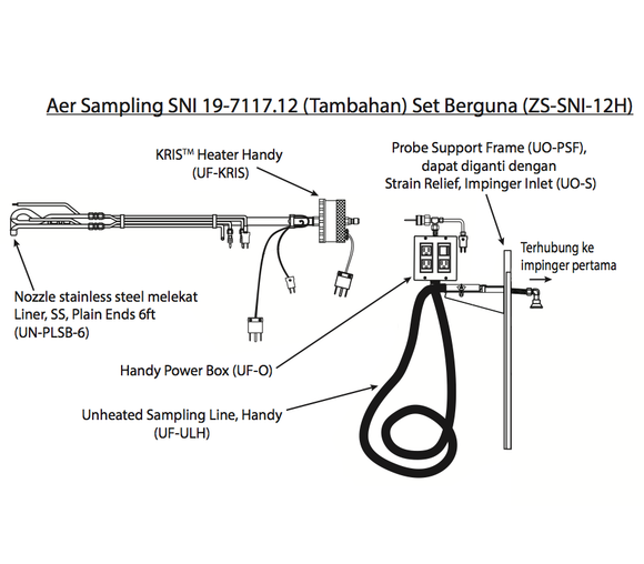 S-35 SNI 19-7117.12 aer handy add-on set schematic a1
