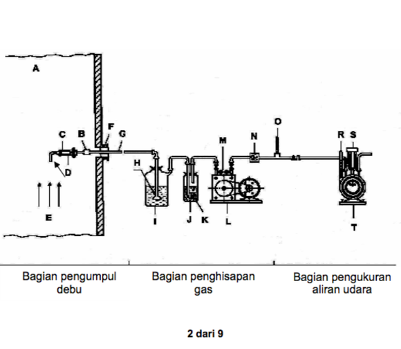 S-38 SNI 19-7117.12 sampling train schematic a1