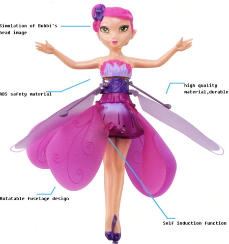 Image of DIY Flying Fairy Dolls