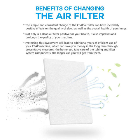 CPAP Foam Filter ResMed