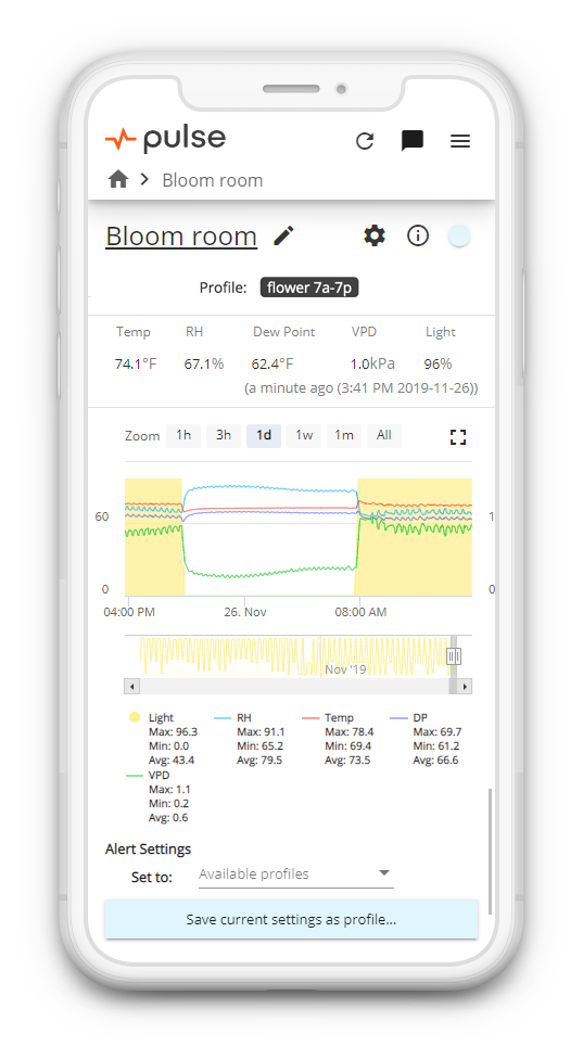 The Minder –Grow Room Monitor remote access alerts data log Temp, RH and VPD