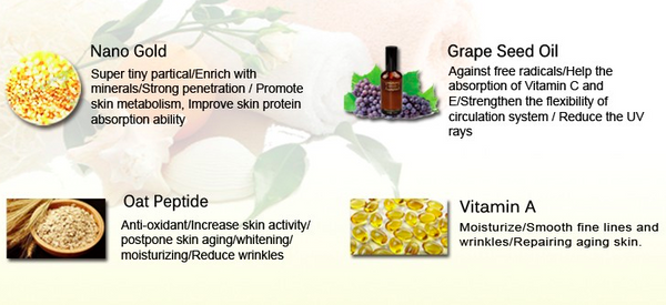 Ingredients collagen mask eyes
