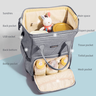 mom bag. mummy bag, diaper bag fashion diaper bag tin foil sundries back pocke bottle pocket usb socket diaper pocket tissue pocket mesh pocket