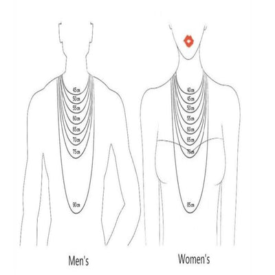 mens vs womens length of neckalce diagram