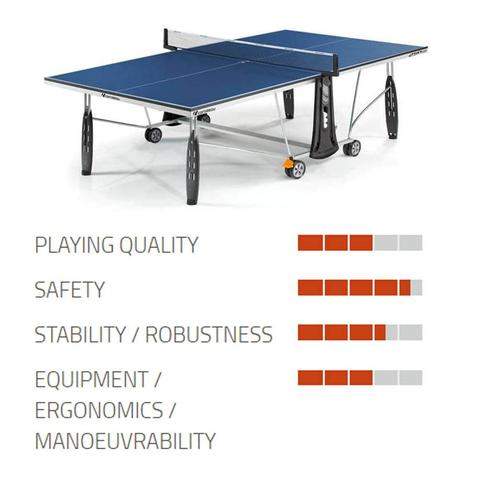 Cornilleau Sport 250 (Indoor) Table Tennis Table / Ping Pong Table