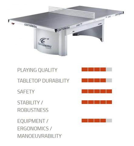 Cornilleau Pro 510 Outdoor Table Tennis Table