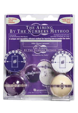 The Aiming By The Numbers pool ball Method