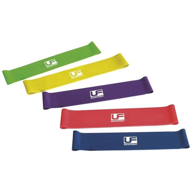 Resistance Band Loop (Set of 5) 10inch